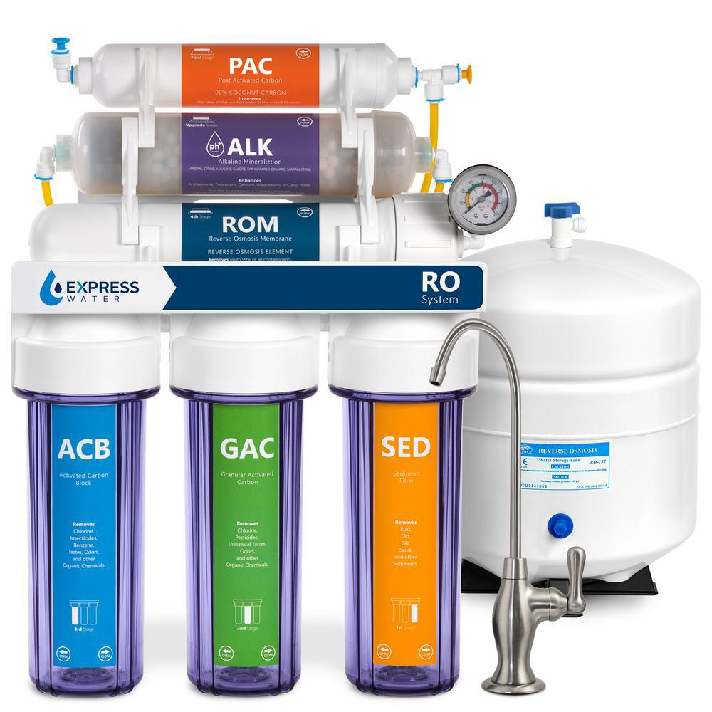 uv water filtration system reviews