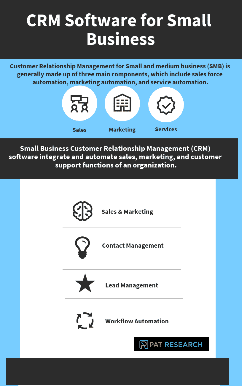 best small business crm reviews