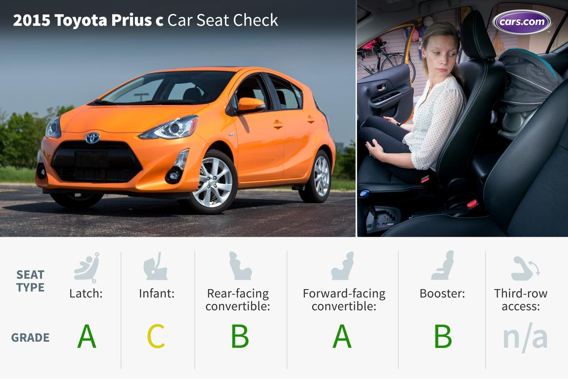 2015 prius c two review