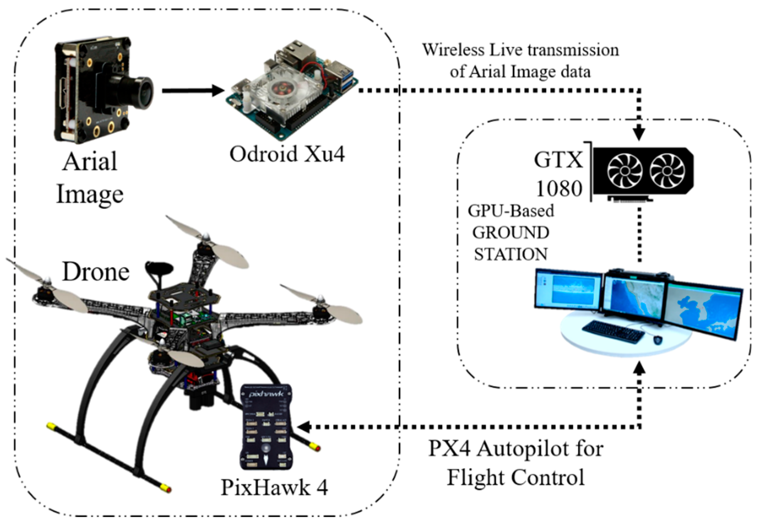 deep learning in robotics a review of recent research