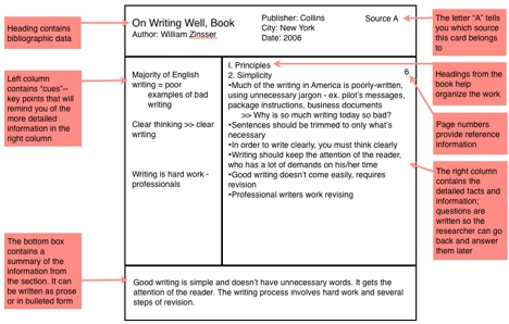 how to organize literature review notes